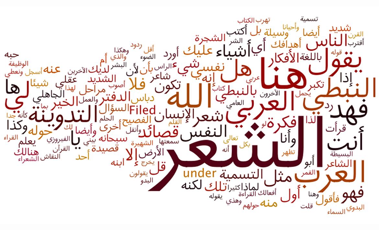 Certificate in Communicative Arabic – 2019